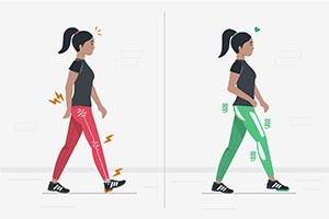 controlled walking